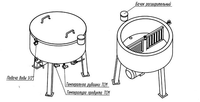 Cыроварочный котел - это трехслойная термоизолированная емкость рабочим объемом V = 100 л на поворотных...